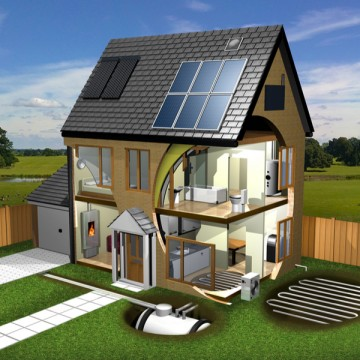 households greenhouse gas emissions