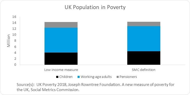 uk population measure