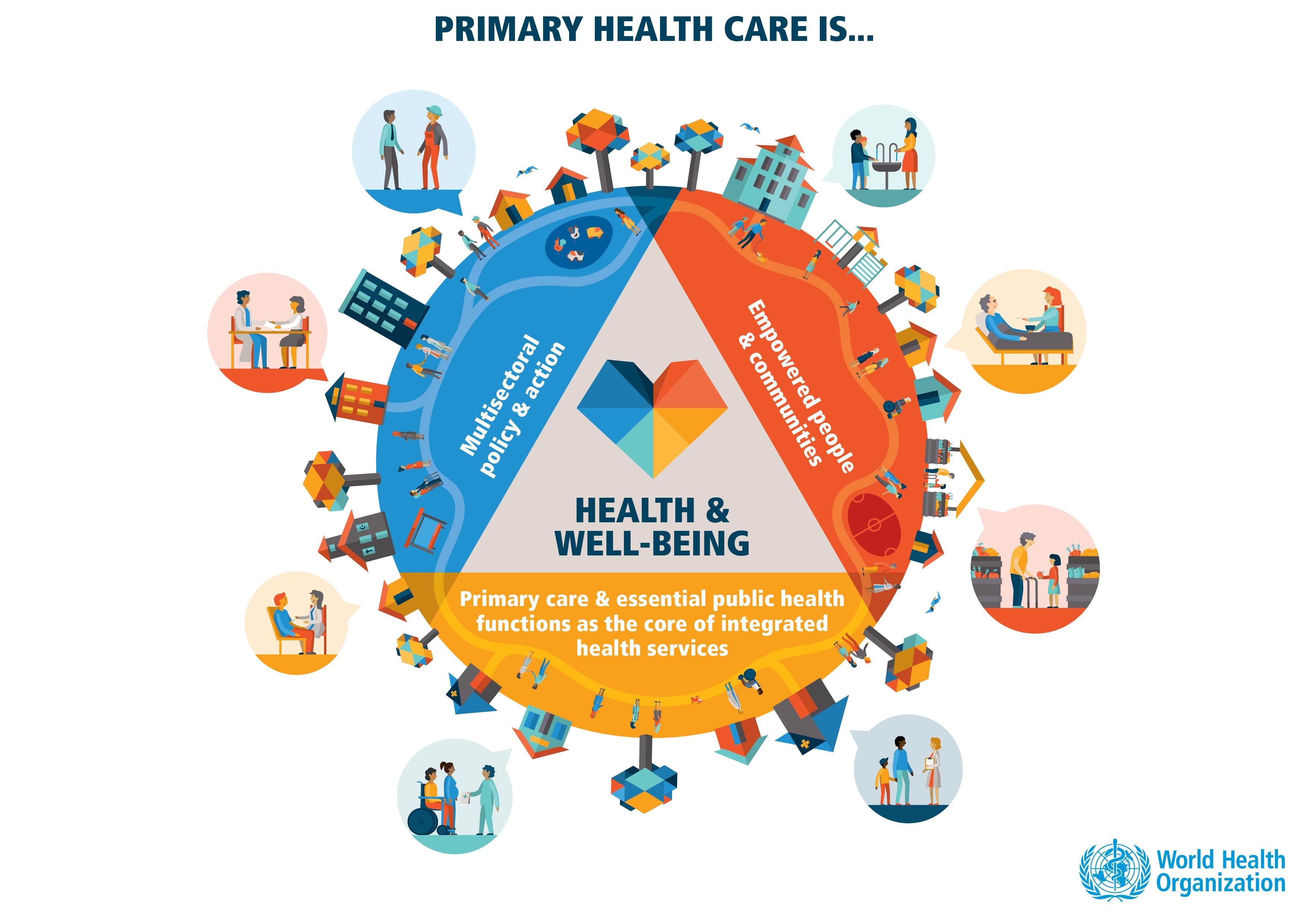 world health day universal health coverage