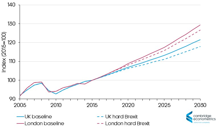 brexit gdp